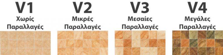 Δείκτης V χρωματικών παραλλαγών πλακιδίων
